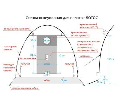 Стенка огнеупорная ЛОТОС 5 (кремнезем), фото 2